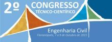 Congresso t�cnico cient�fico de engenharia civil debate desafios na �rea