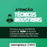 A partir de 21.09 CREA não pode mais prestar serviços aos Técnicos Industriais